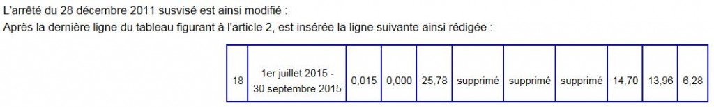nouveaux tarifs PV